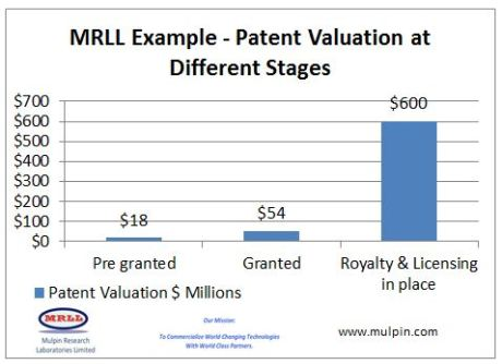 MRLL example